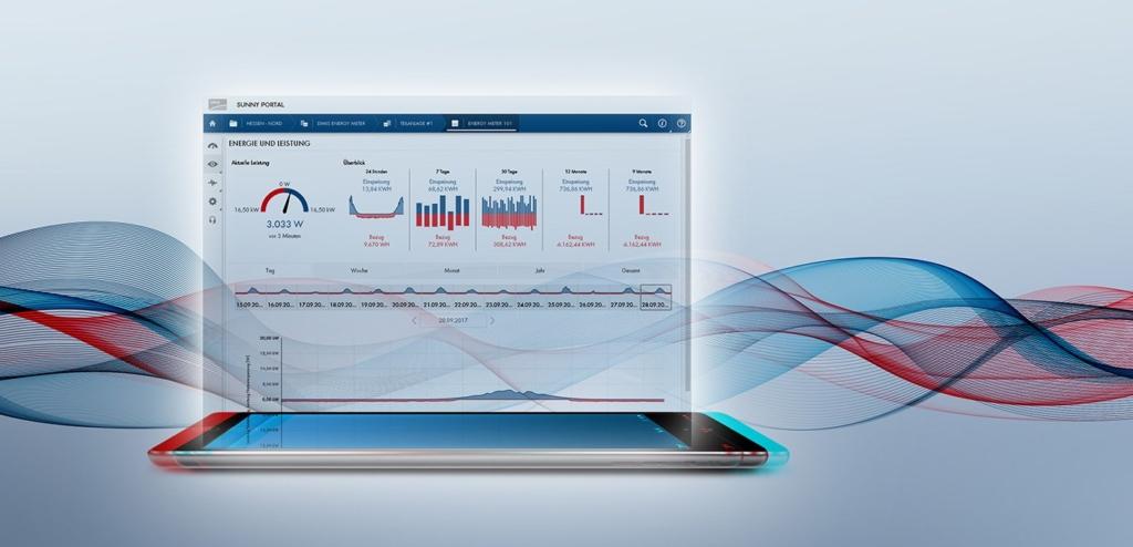 Monitoringo sistema